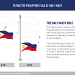 Everyone is enjoined to fly the PH flag at half-mast today for the Day of National Mourning: http://t.co/1zfkpjFAsk http://t.co/eo0HvVdqRy