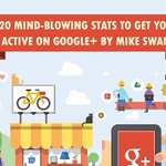 20 Mind Blowing Stats That Will Make You Want to Use Google Plus More - http://t.co/wCHTQaMnem #Bizitalk #KPRS http://t.co/CoXjGlmD6I