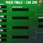 [OFFICIEL] La Guinée est qualifié par tirage au sort et accède en quarts de finale de la #CAN2015 ! http://t.co/v0JRQjhO0N