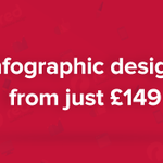 Need an infographic designed? Our prices start from just £149 - http://t.co/NiV7sgiOiP #UDoBiz #KPRS http://t.co/5vYFPmMKzw