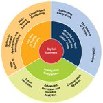 RT @ValaAfshar: The top 10 strategic tech trends that are prime enablers behind digital business http://t.co/N3wh0Q9Kux