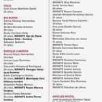 Lista actualizada de lesionados trasladados a hospitales http://t.co/j2uKVszoqB