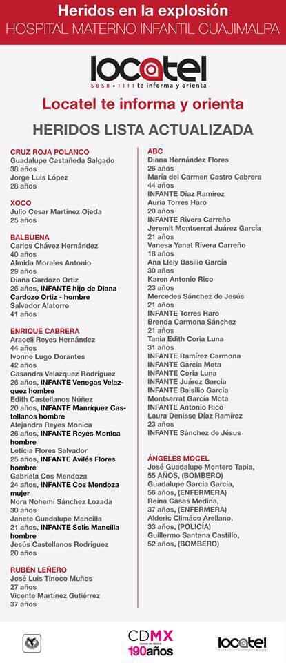 Heridos lista actualizada. #HospitalMaternoInfantil  RT por favor!! http://t.co/IhZ9MXs3Gd