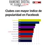 #BSC Ranking Digital de Clubes: Barcelona de Ecuador arrasa en Facebook http://t.co/lzPaxvdkQe via @legionamarilla http://t.co/de3SjYOtU3