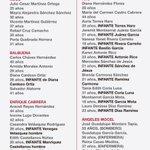 Lista de los lesionados identificados de la explosión del #HospitalMaternoInfantil. http://t.co/vuvYBmZ3GR