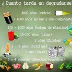 """""""@Ecogranjero: ¿Cuanto tarda en degradarse la basura? #concienciaambiental http://t.co/tNreRnTCL6"""" PARA QUE PIENSEN ANTES DE TIRAR BASURA!!!"""
