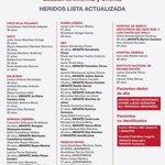 Lista de los 66 heridos del #HospitalMaternoInfantil que hasta el momento reporta @locatel_mx http://t.co/HGDNwoA01E http://t.co/oMNsWESRr6