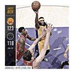 FINAL STATS J-Hill: 26p/12r @WayneElli22: 23p/5r @JClark5on: 18p/4r/4a @MisterCBooz: 16p/8r #LakersWin http://t.co/sw0FzA8fqJ