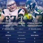 Two heavy hitting teams. Two heavy-hitting players. Gronk vs Bam Bam! [http://t.co/5MJI3KaOrB] #SB49 @Kam_Chancellor http://t.co/Ng6XycYvG4