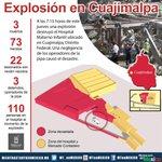 Recuento d lo ocurrido en explosión d Hospital Materno Infantil #Cuajimalpa http://t.co/M5Tpog1aX1 vía->@MT_enMEXICO http://t.co/4v9Vbo6ldz