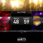.@Lakers shoot almost 59 percent in the first half vs. the Bulls http://t.co/HzPBOGDsEG