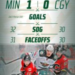 #mnwild extinguished the #flames tonight, 1-0, in Calgary. More in The 5 Hole: http://t.co/sU1xccSXxo http://t.co/AiRe4EFmLe