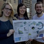 Theres a double page spread of our #infographics and info about the #BrightonFuse report in the @BrightonIndy today! http://t.co/Gem2DnsjkQ