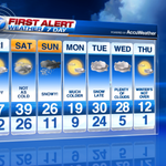 Heres your 7-day for #Chicago. Get those shovels ready for #Superbowl #Sunday #ABC7Chicago http://t.co/2QU1Wa37K7