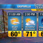 Heres the breakdown of weather on #Gasparilla. Light jacket needed early during Invasion. Perfect for Parade. http://t.co/yLj5mqiSJ2