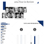 SJ Top 10 Facebook Fans 2014: #1 INA #2 MY #3 PH #4 Thai, Vietnam #6 Korea #7 Taiwan #8 USA http://t.co/VvgUBBhmA7 http://t.co/oawhKN73VJ