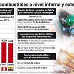 #Economía #Bolivia congela precio de diésel y gasolina para coches con placa extranjera -> http://t.co/dnsdF6s5mX http://t.co/YEUo9mqN8d