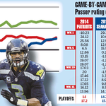 .@footballfacts: #Seahawks much more vulnerable now than in last SB http://t.co/Xv60wWcrSA #Patriots http://t.co/SyVyYivUeg
