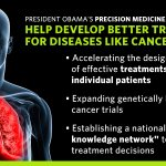"""""""That's the promise of #PrecisionMedicine—delivering the right treatment, at the right time, every time."""" —Obama http://t.co/CqrqVblHMx"""
