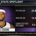 ICYMI, @boogiecousins replaces Kobe on the West squad for the #NBAAllStarNYC game http://t.co/mQE1xb2nsu