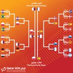 """""""@2015Handball: #Qatar & France to compete for World Championship on 1 February #LiveitWinit http://t.co/PzZfuBPwJb"""": any money on France?"""