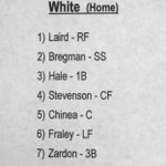 Todays White Team lineup during #LSU scrimmage. Highly possible that this is your opening day lineup (excludes a DH) http://t.co/G5eHy0K7Ms