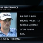 Justin Thomas (-7) has been knocking on the door the past few weeks, can he get it done at the @WMPhoenixOpen? http://t.co/6O9OeIcF6Z