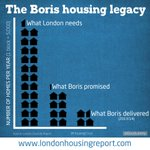 Housing is the main issue facing Londoners. Millions struggle to pay rents. Boris has failed London. #MarchForHomes http://t.co/2xMfPy9tZc