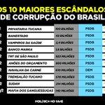 @Aloysio_Nunes o gene da corrupção tá onde mesmo? http://t.co/1jMsodZM3r