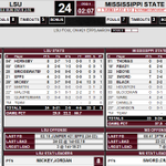 U4 MEDIA | LSU takes the lead. Tigers are outrebounding MSU 25-15. 24-23 LSU. #HailState http://t.co/3mMCoWjV7y
