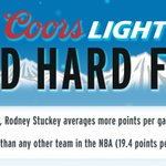 Heres todays @CoorsLight Cold Hard Fact. See more about tonights #Pacers vs. Kings matchup: http://t.co/azPOPtIabd http://t.co/cFTNyLyldM