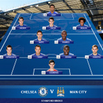 Heres how the Blues line up for #CFCvMCFC... http://t.co/nA5N6PcAHQ