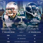 A close look at the complexities of how the Patriots use their slot receivers. http://t.co/NZOUI9HHMd #SB49 http://t.co/bryavCx71K