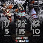 Huge performances by Harrell, Jones, and Rozier were key to Louisvilles comeback against UNC. http://t.co/buY3yOfMXH