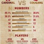 Recap Saturdays win over Washington State: http://t.co/BcnFLFNTXr #GoStanford http://t.co/VE8YQ3PIRz