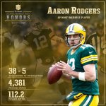 RT @nfl: @AaronRodgers12 is the 2014 M-V-P! #NFLHonors http://t.co/w0G3m7Nyhd