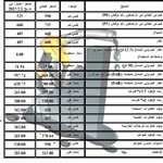 تخفيض أسعار المشتقات النفطية يصل الى 12 %  http://t.co/7eZuwGoAwE #الأردن http://t.co/N2frnXErMx