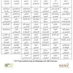 #راصد | أسماء النواب الذين صوتوا مع إلغاء قرار رفع أسعار #الكهرباء في 25/1/2015. #في_التايملاين_الاردني #JO #الأردن http://t.co/TRaoQqrkdN