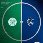 Todays match programme for @celticfc v @RangersFC is a 100-page large-size edition produced by @PML_Sports #SPFL http://t.co/qm9HB2LqKT