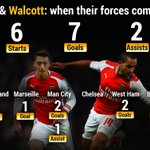 Özil and Walcott amazing record in the 6 starts they have made together #Arsenal http://t.co/QrAaUAOZmX