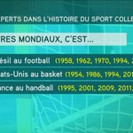 #Handball > Pour se faire une idée de ce que représentent cinq titres mondiaux ! #FRAQAT http://t.co/vGBSOQhL98