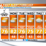 Breezy end to the weekend will give way to a warm start to the work week! @nbc6 #flwx #miami #FLL http://t.co/mXdLaVQFIT
