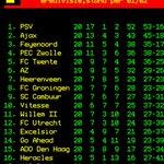 Negen punten los! Op dit soort momenten hou ik van pagina 819... :-) #PSV http://t.co/u2ocN35ssn