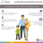 En dos años invertimos 918 mdp en 14 programas sociales en beneficio de las y los morelenses. #2informeMorelos http://t.co/xA9dHohO9F