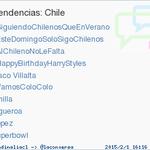 Caco Villalta acaba de convertirse en TT ocupando la 5ª posición en Chile. Más en http://t.co/0xbksTz5w3 http://t.co/JcOpJLLbEX