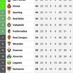 Quin goig que fa la classificació! El #GironaFC torna a posicions dascens directe 8 jornades després. Enhorabona! http://t.co/p2G4mFrDqY