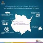 Con #MandoÚnico , #UECS y la Federación detuvimos 542 secuestradores y desarticulamos 95 bandas. #2informeMorelos http://t.co/VHQ328mJuQ