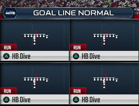 What the Seahawks' goal line playbook should've looked like.   #SB49 http://t.co/9LGIoPPG4E