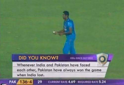 A very important statistic borrowed from Reddit. #IndvsPak matches are highly unpredictable so you must read this! http://t.co/OU1CUYlE1L