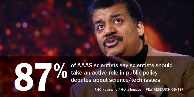 How scientists engage with the public: New report #aaasmtg http://t.co/uxFVEO2yzX http://t.co/R3LGIDe3zg